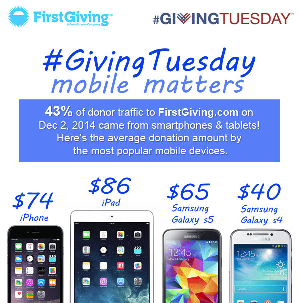 givingtuesday_mobile_43percent