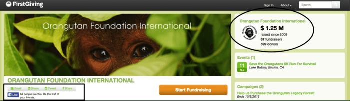 Orangutan Foundation social proof