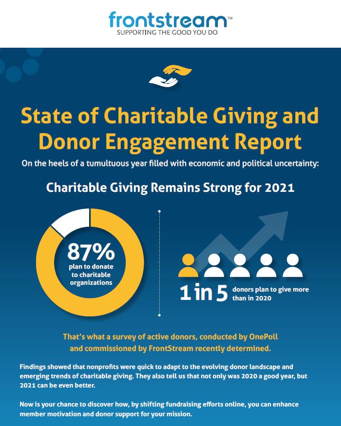 State of Charitable Giving Cover No Perspective