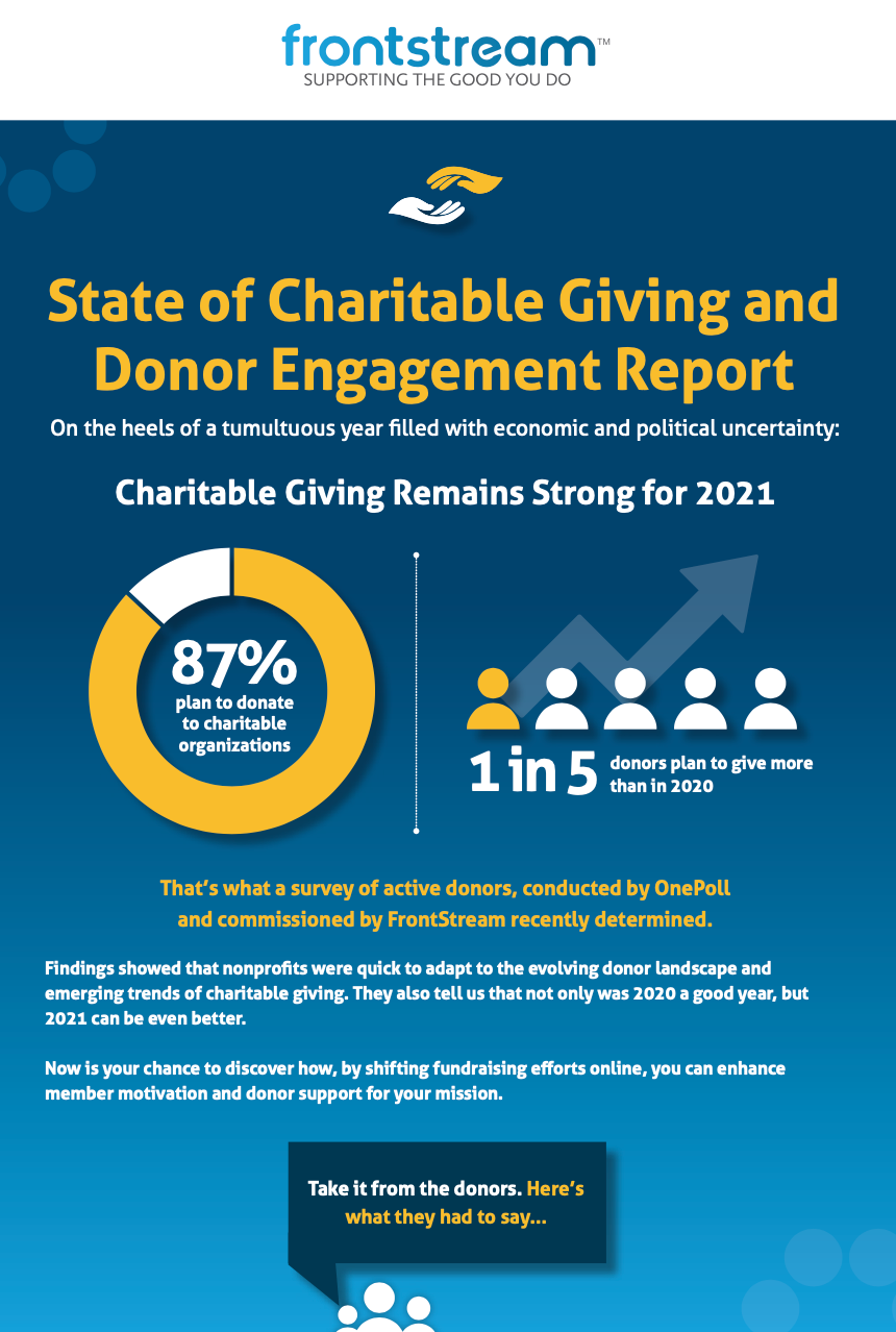 State of Charitable Giving and Donor Engagement